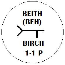 Beith - Birch Ogham